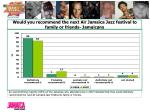 would you recommend the next air jamaica jazz festival to family or friends jamaicans