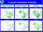 forecast verification australia