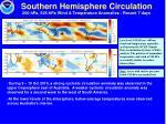 southern hemisphere circulation