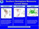 southern hemisphere monsoons current status