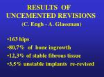 results of uncemented revisions c engh a glassman