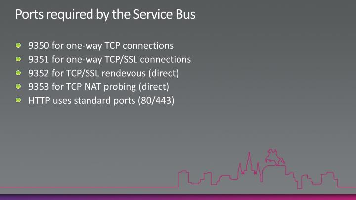 Ports required by the Service Bus