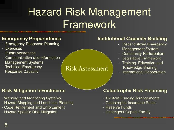 risk hazard Hazard is the potential to cause harm risk on the other hand is the likelihood of harm (in defined circumstances, and usually qualified by some statement of the severity of the harm) the relationship between hazard and risk must be treated very cautiously.
