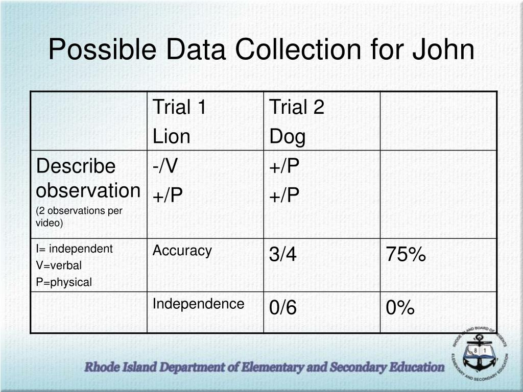 Possible Data Collection for John
