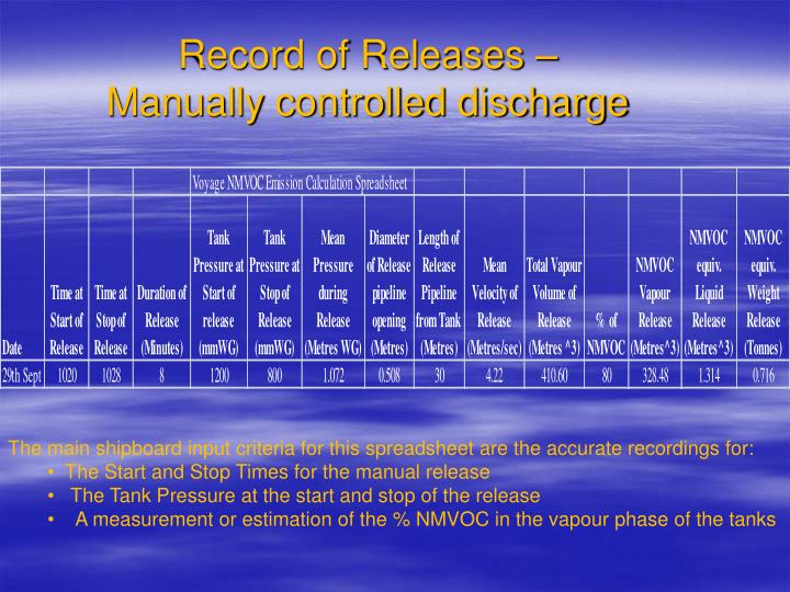 Record of Releases –