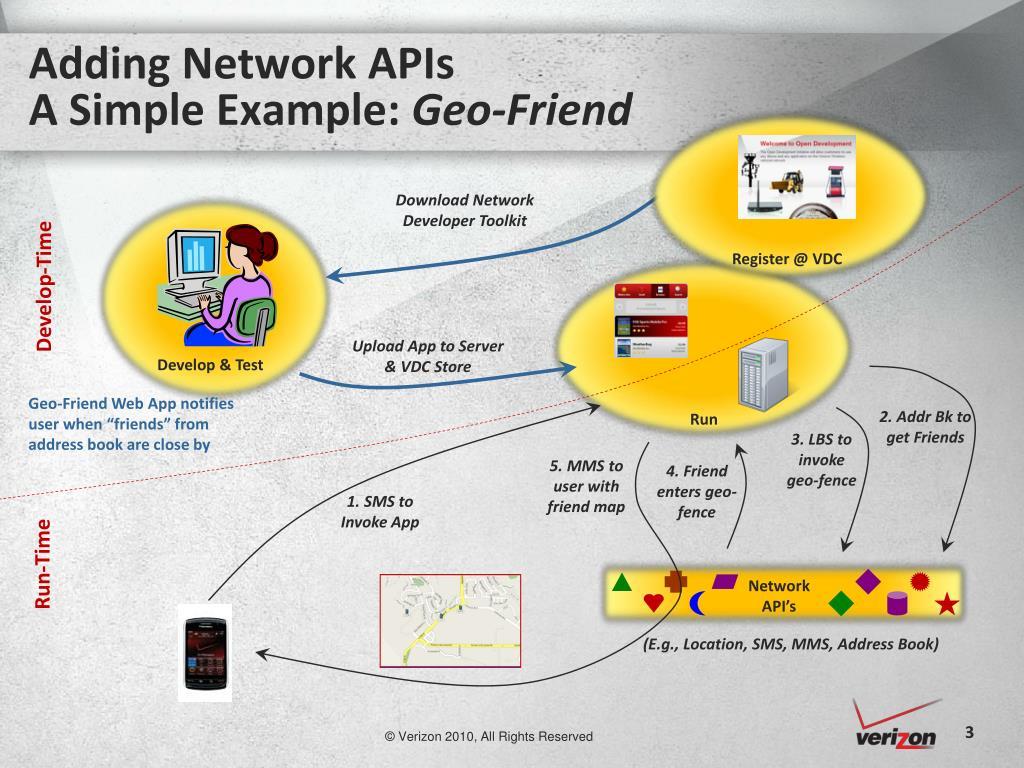 Adding Network APIs