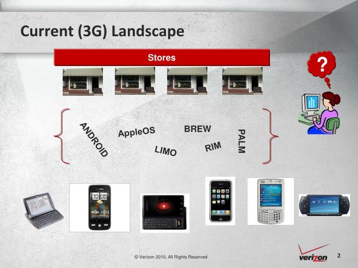 Current 3g landscape