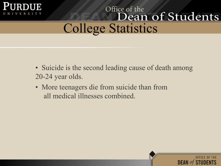 suicide prevention speech example Suicide prevention each year, suicide in the united states is the cause of more deaths than homicide approximately 30,000 people each year commit suicide  suicide is the third highest cause of death in ages 15-24.