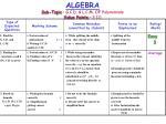 algebra sub topic g c d l c m of polynomials value points 3 1