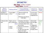 geometry sub topic similar triangles value points 9 3 6
