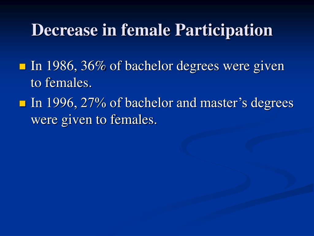 Decrease in female Participation