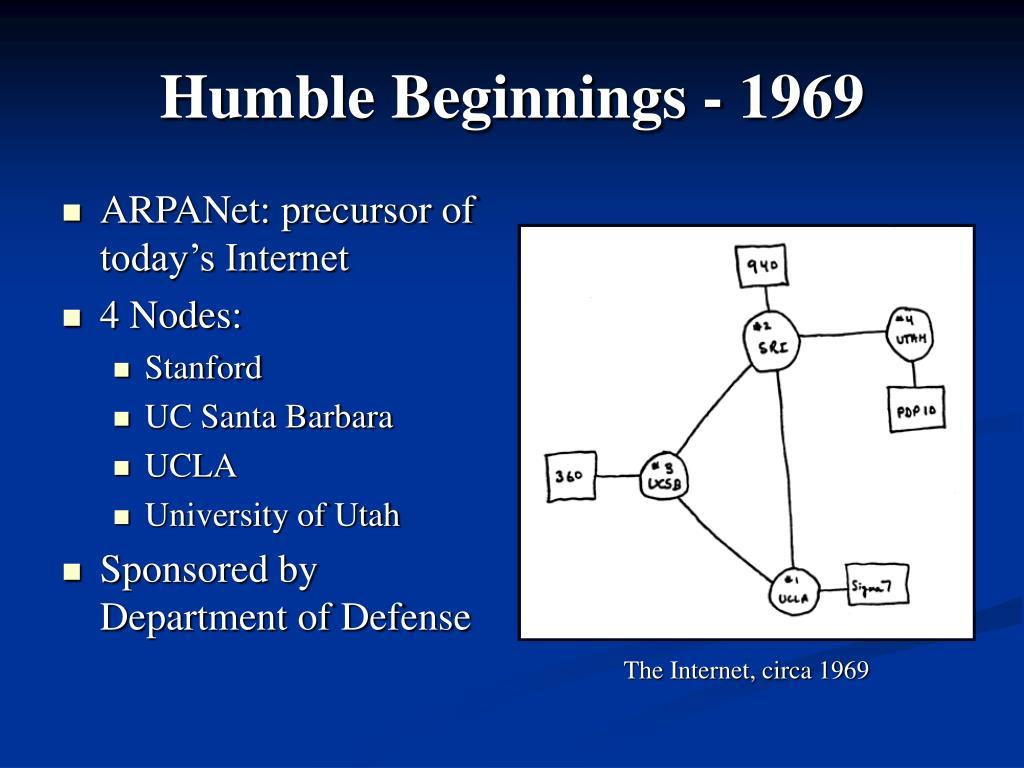 Humble Beginnings - 1969