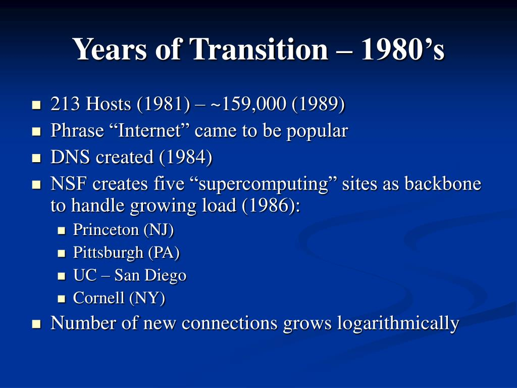 Years of Transition – 1980's