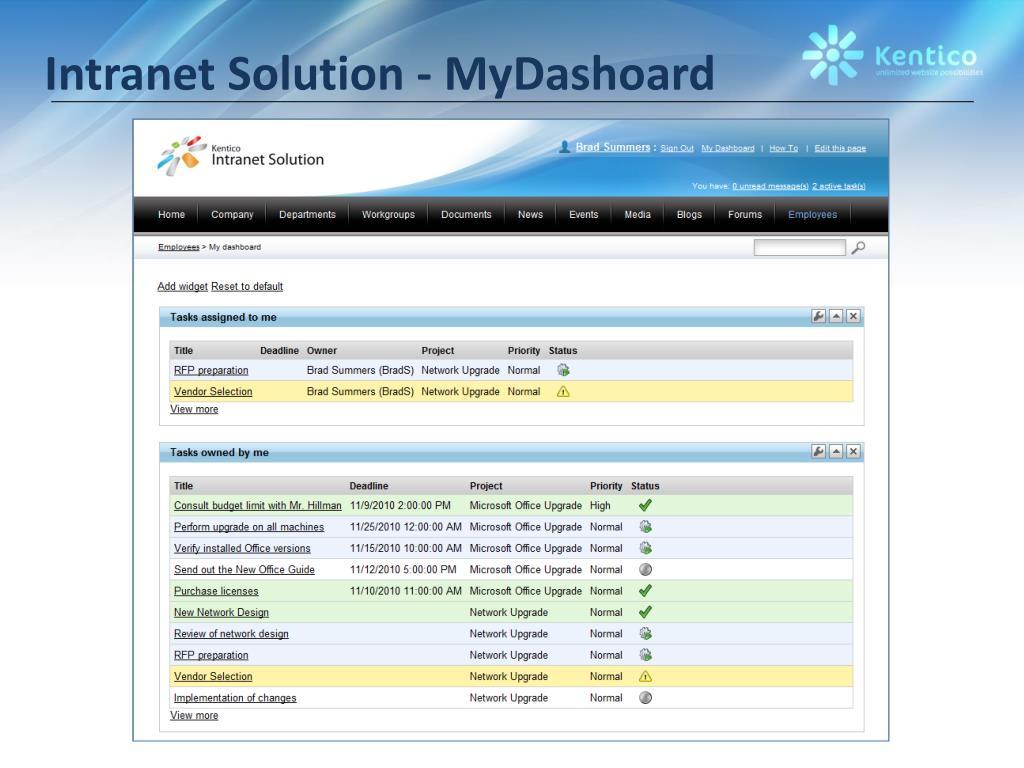 Intranet Solution - MyDashoard