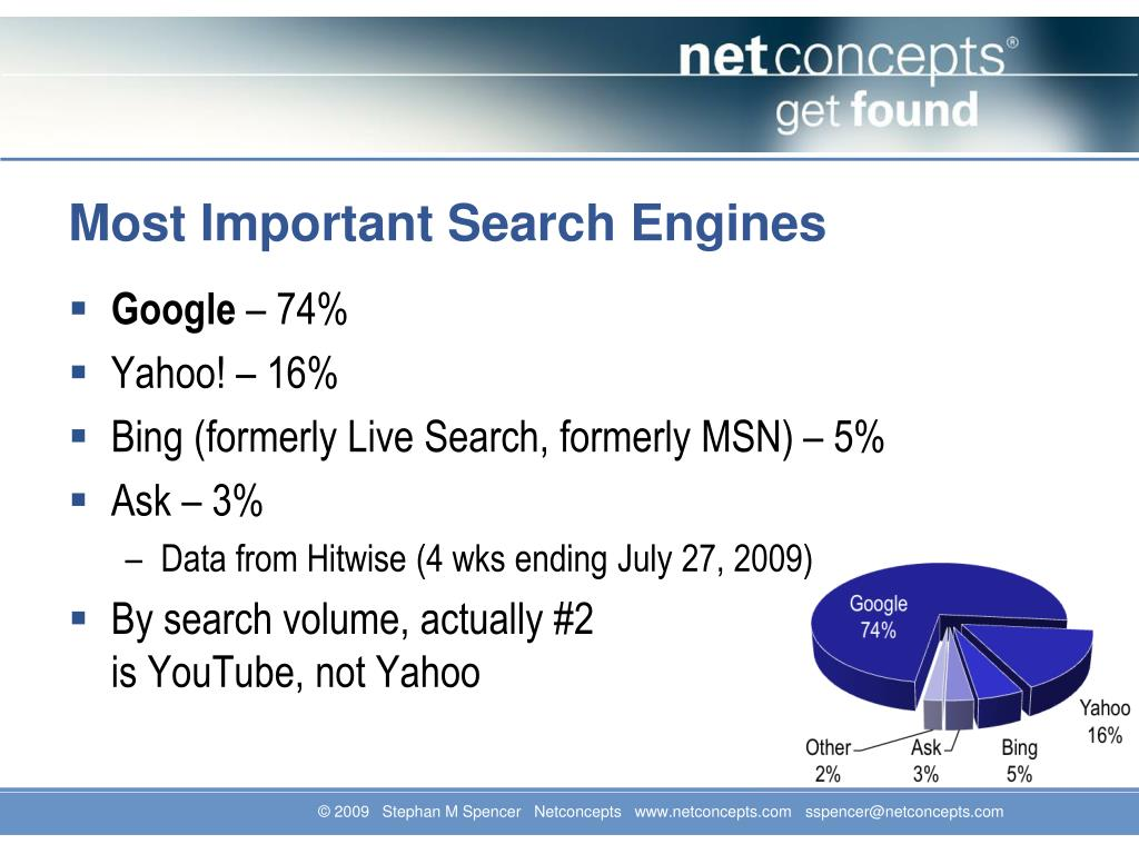 Most Important Search Engines
