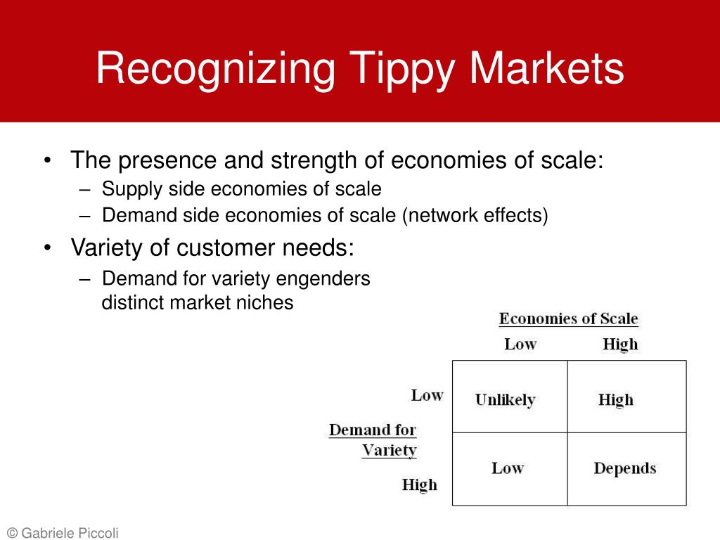 Recognizing Tippy Markets