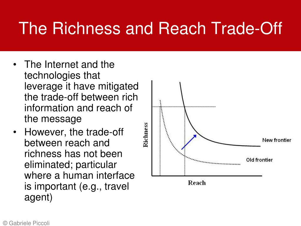 The Richness and Reach Trade-Off
