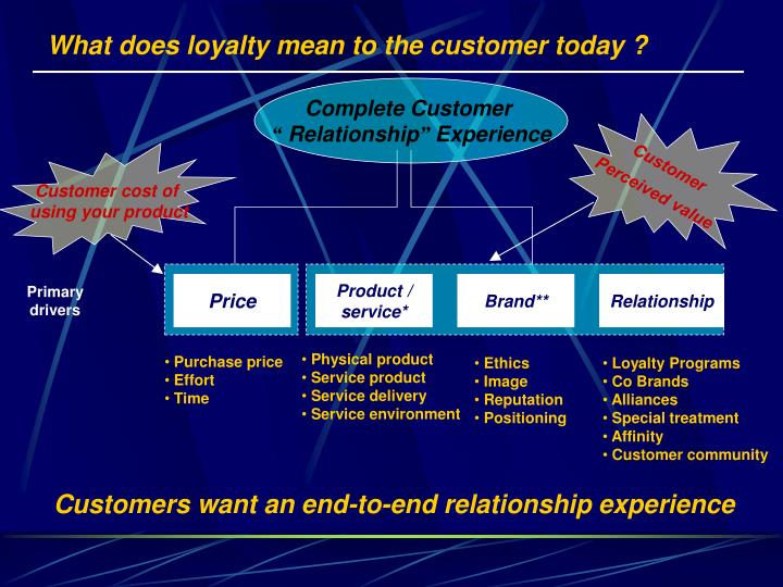 brand attitudes of brand loyals of Defining a brand a brand refers to a name, term, symbol, or any other type of feature that defines or identifies a seller's product or service.