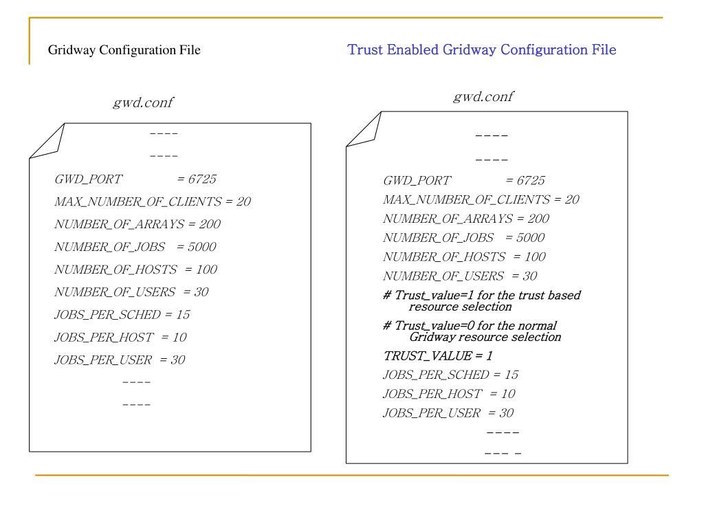 Gridway Configuration File