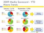 2009 media scorecard ytd macro trends