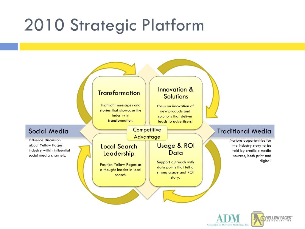 2010 Strategic Platform