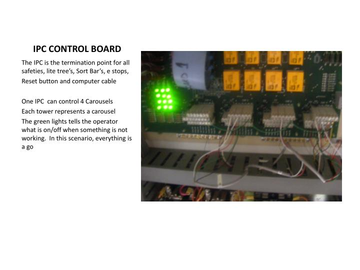 IPC CONTROL BOARD
