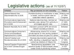 legislative actions as of 11 12 07
