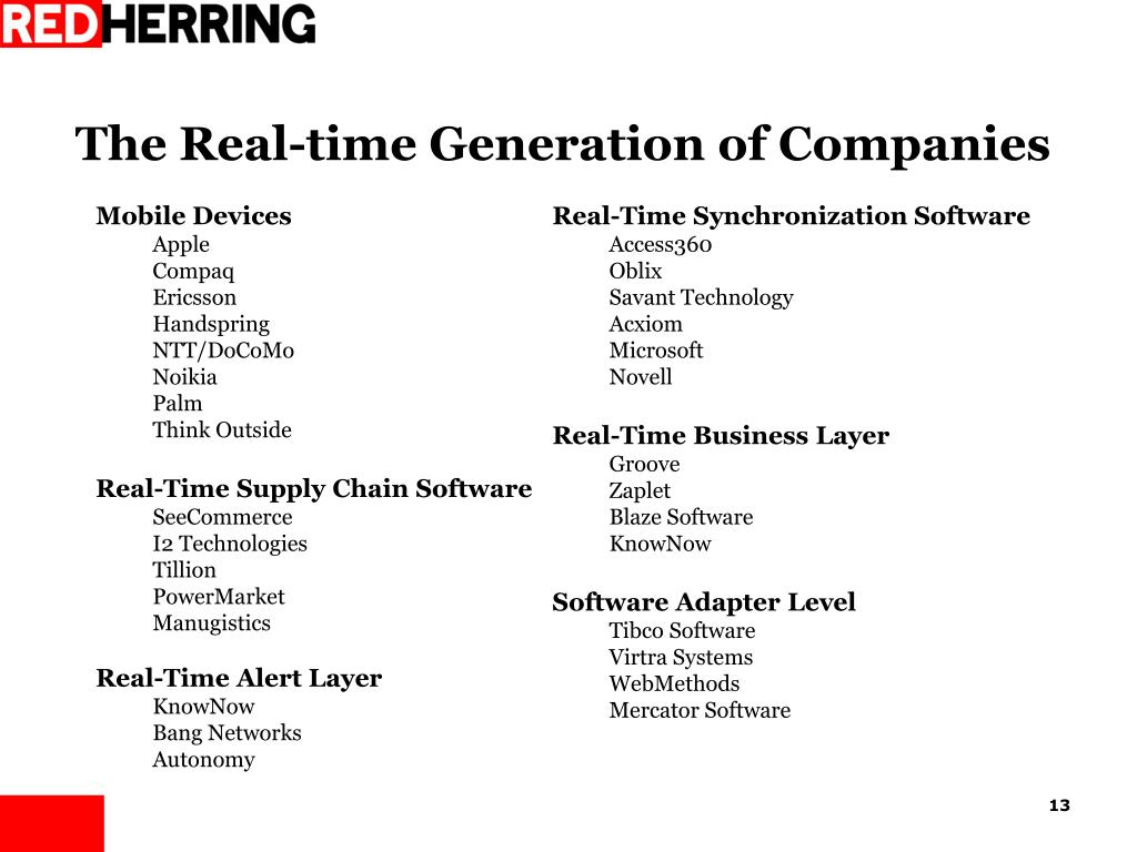 The Real-time Generation of Companies