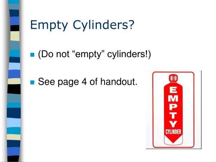 Empty Cylinders?