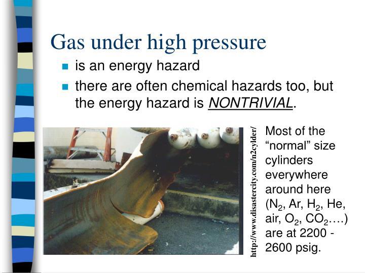 Gas under high pressure