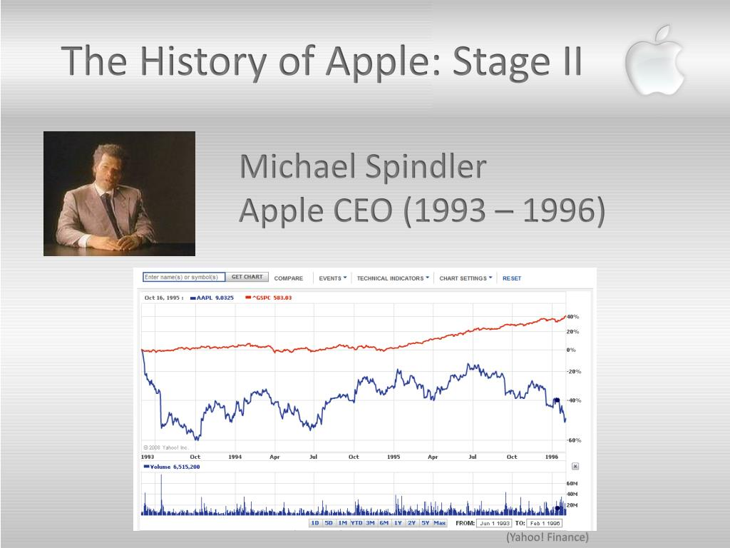 The History of Apple: Stage II