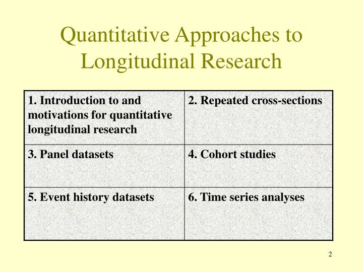 quantitative research approach Quantitative research can be described as 'entailing the collection of numerical data and exhibiting the view of relationship between theory and research as deductive, a predilection for natural science approach, and as having an objectivist conception of social reality' in other words, quantitative studies mainly examine relationships.