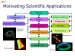 motivating scientific applications