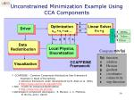 unconstrained minimization example using cca components