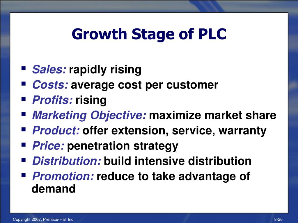 Growth Stage of PLC