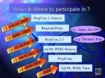 when where to participate in