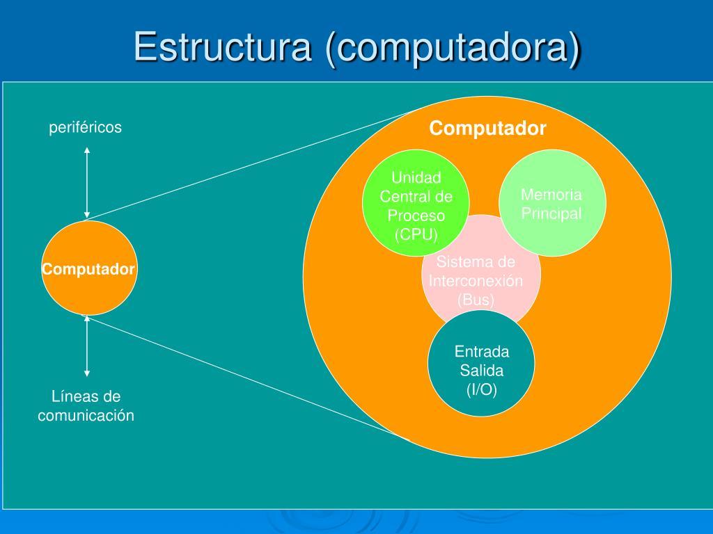 Estructura (computadora)
