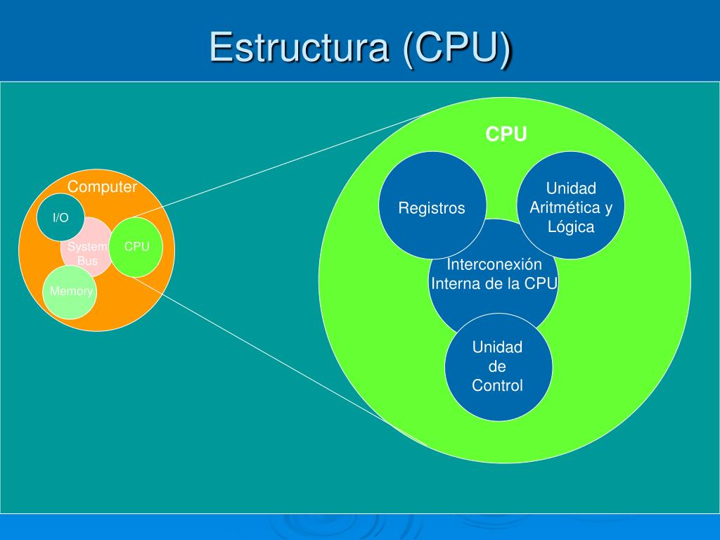 Estructura (CPU)
