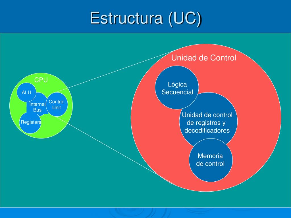 Estructura (UC)
