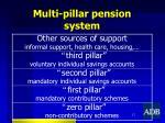 multi pillar pension system