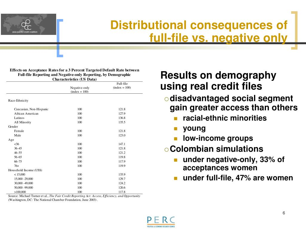 Distributional consequences of full-file vs. negative only