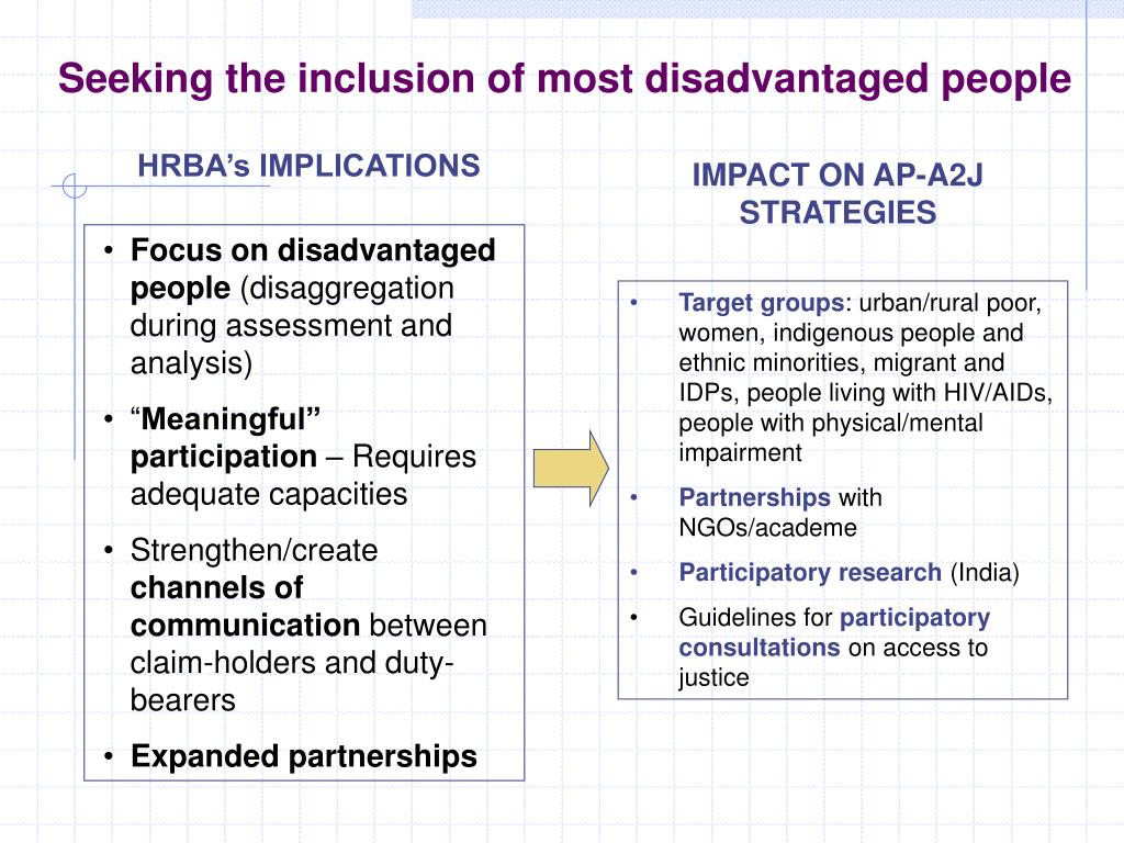 Seeking the inclusion of most disadvantaged people