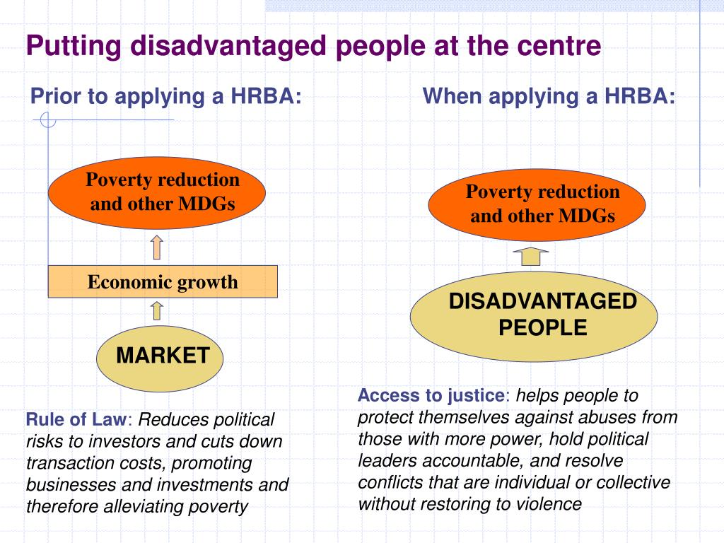 Putting disadvantaged people at the centre