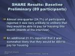 share results baseline preliminary 89 participants