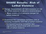 share results risk of lethal violence