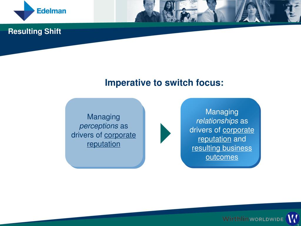 Imperative to switch focus: