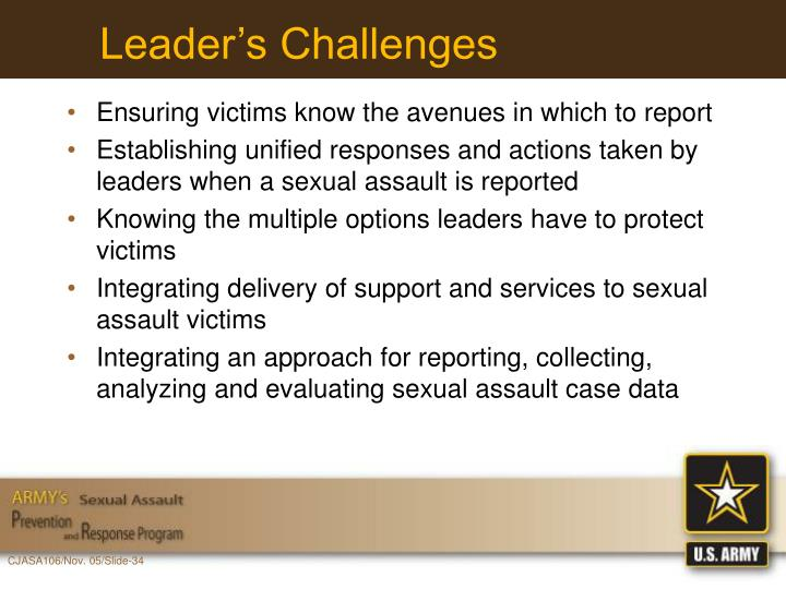 Leader's Challenges