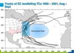 tracks of ec landfalling tcs 1980 2001 aug sept