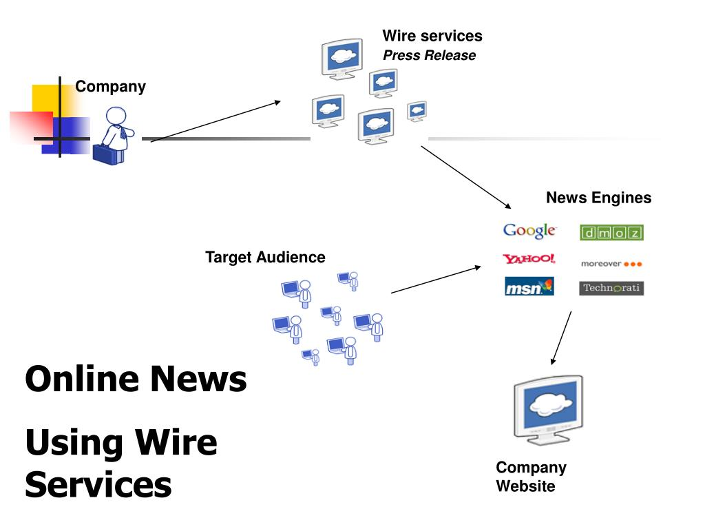Wire services