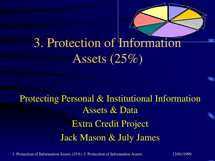 3 protection of information assets 25 n.